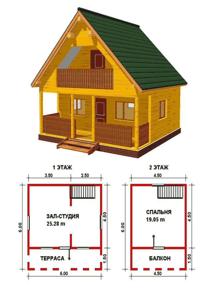 Небольшие дома с мансардой своими руками 52